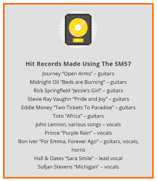 Best Dynami Microphones - SM57 used on hit songs